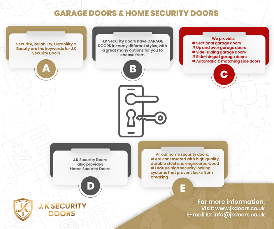 Stronger Doors For Better Security